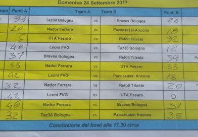 FlagFootball: Il bilancio del Bowl di Ferrara